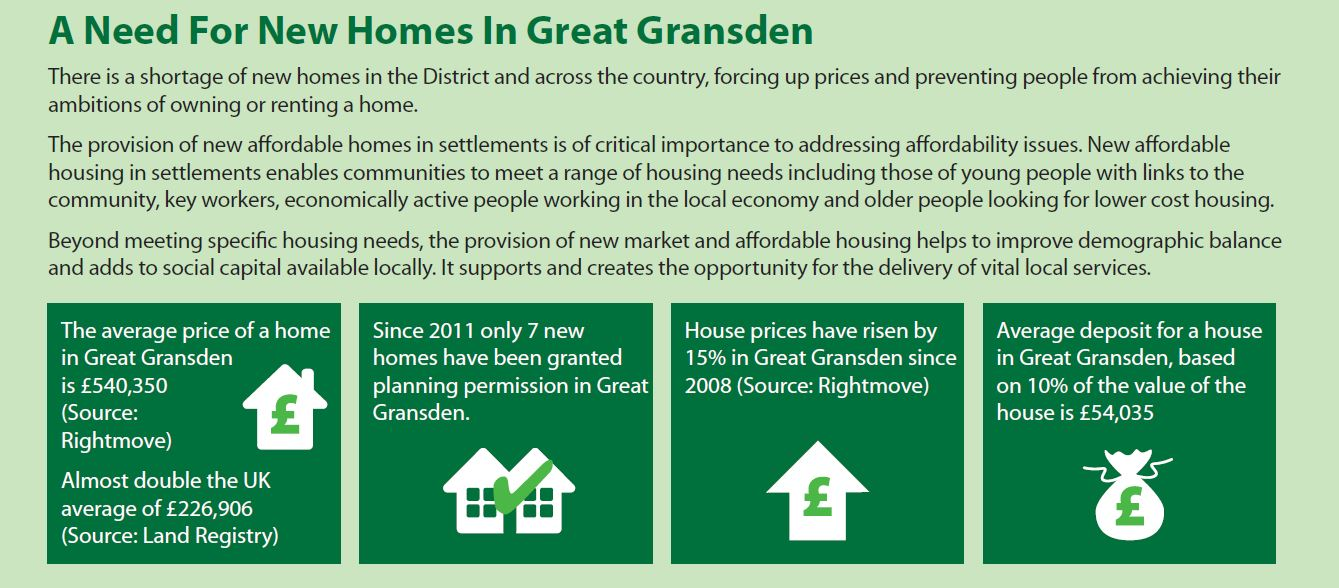Great Gransden Need For Homes